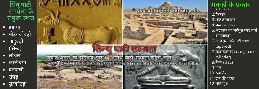 सिंधु घाटी सभ्यता PDF, सिंधु घाटी सभ्यता UPSC Notes, सिंधु घाटी सभ्यता के पतन के कारणों का वर्णन, सिंधु घाटी सभ्यता NCERT, सिंधु घाटी सभ्यता बहुविकल्पीय प्रश्न PDF, सिंधु घाटी सभ्यता की लिपि क्या थी, सिंधु घाटी सभ्यता प्रश्नोत्तरी Class 8, सिंधु घाटी सभ्यता की प्रमुख विशेषताएं लिखिए